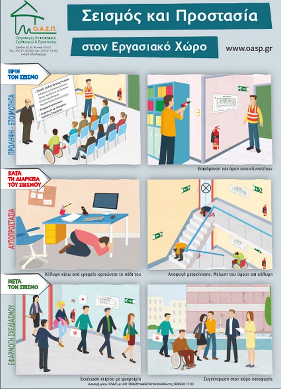 ΟΑΣΠ - Σεισμός και Προστασία